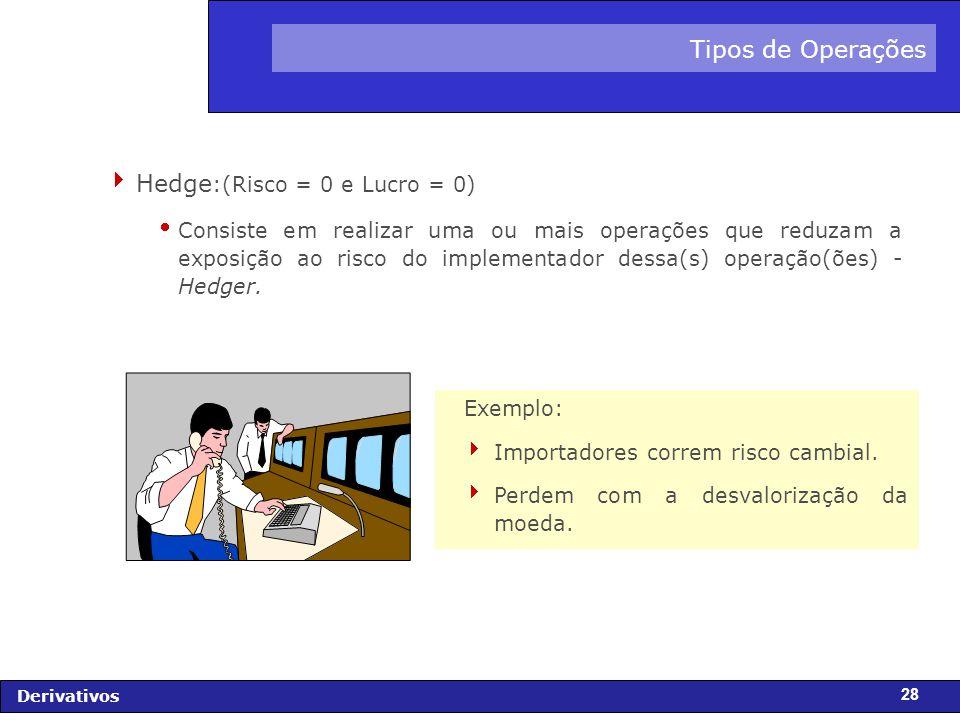 Hedge:(Risco = 0 e Lucro = 0)