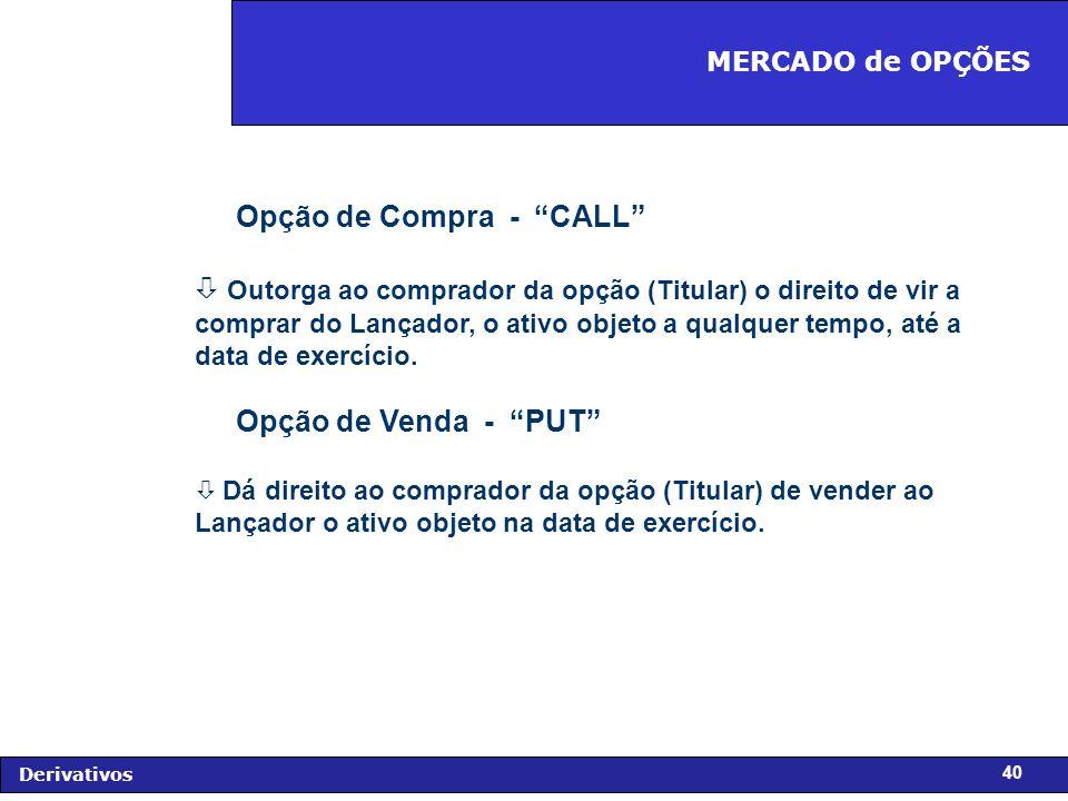 Opção de Compra - CALL