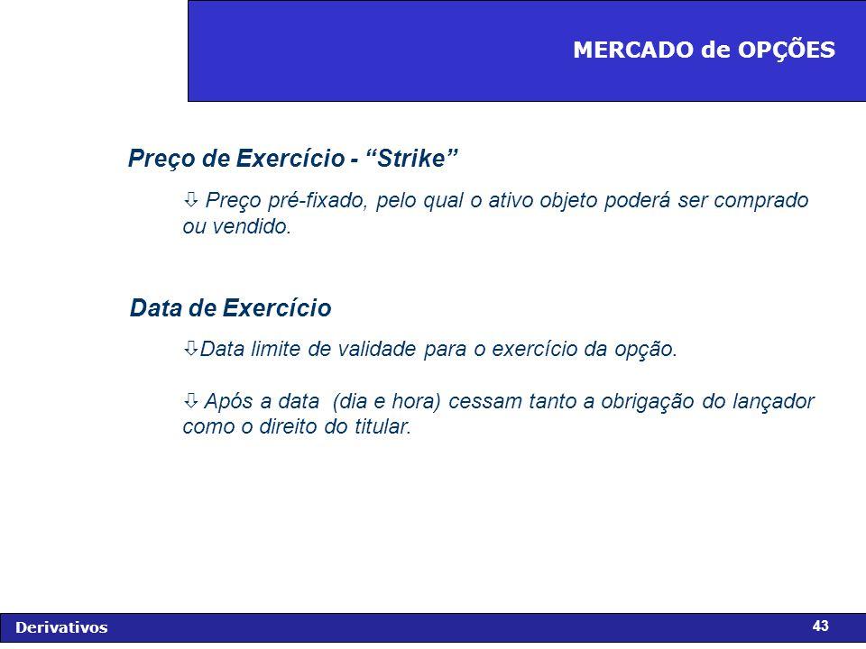 Preço de Exercício - Strike