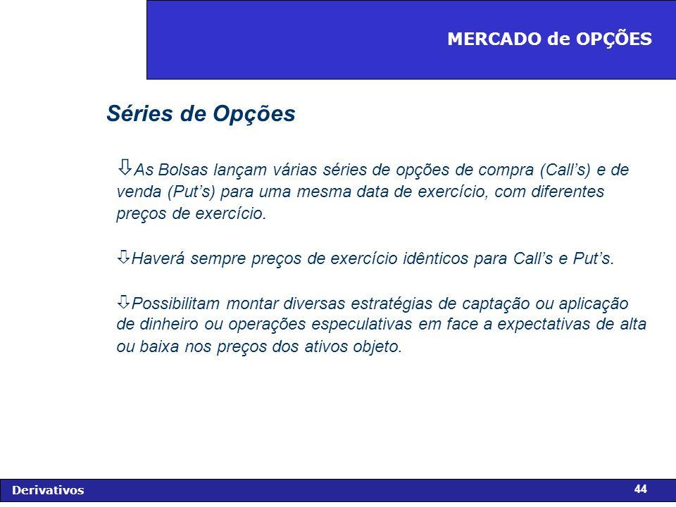 MERCADO de OPÇÕES Séries de Opções.