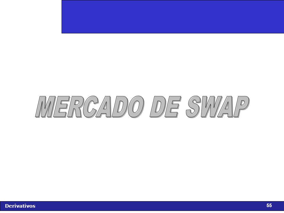 MERCADO DE SWAP