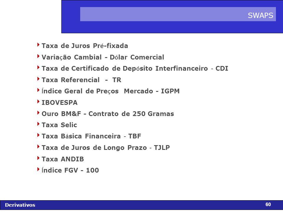 SWAPS Taxa de Juros Pré-fixada Variação Cambial - Dólar Comercial