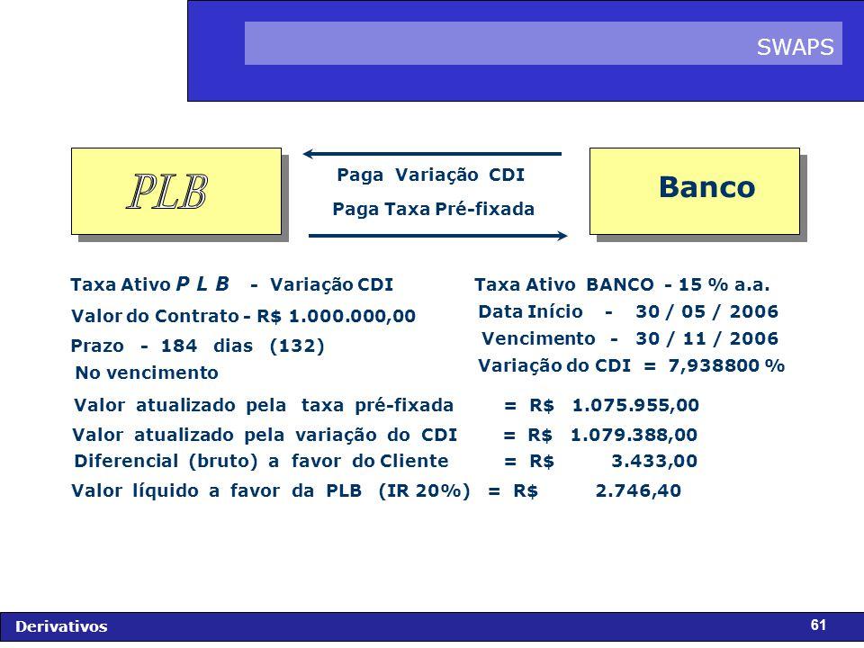 Banco PLB SWAPS Paga Variação CDI Paga Taxa Pré-fixada