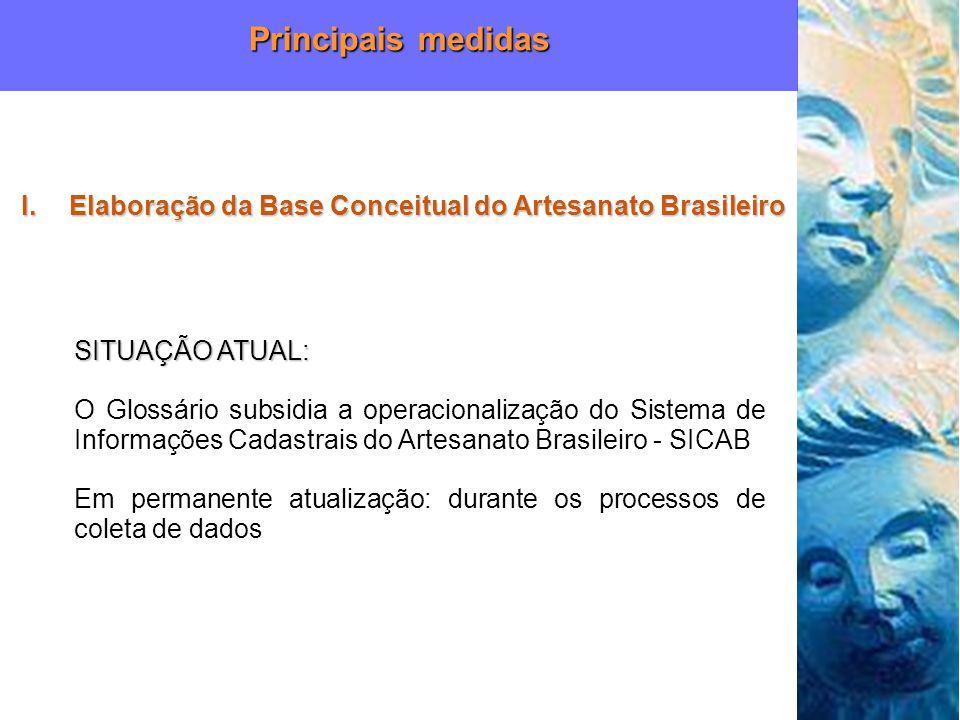 Principais medidas Elaboração da Base Conceitual do Artesanato Brasileiro. SITUAÇÃO ATUAL: