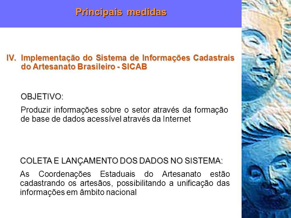Principais medidas Implementação do Sistema de Informações Cadastrais do Artesanato Brasileiro - SICAB.