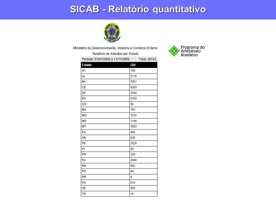 SICAB - Relatório quantitativo