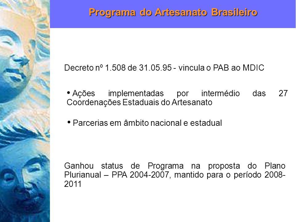 Programa do Artesanato Brasileiro
