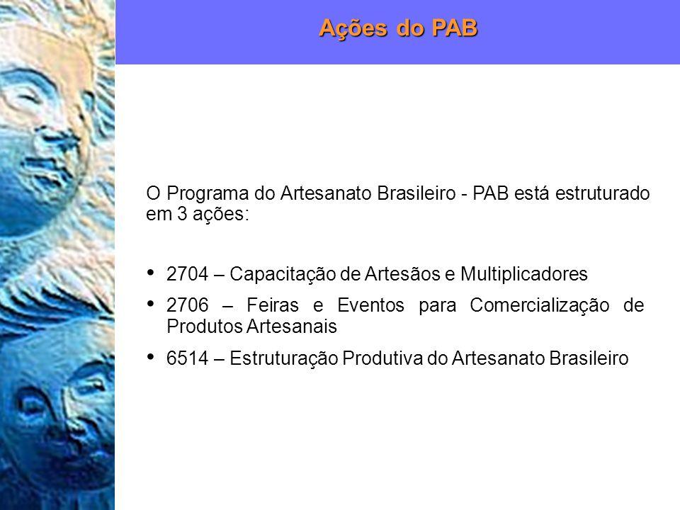 Ações do PAB O Programa do Artesanato Brasileiro - PAB está estruturado em 3 ações: 2704 – Capacitação de Artesãos e Multiplicadores.
