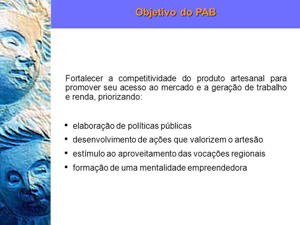 Objetivo do PAB Fortalecer a competitividade do produto artesanal para promover seu acesso ao mercado e a geração de trabalho e renda, priorizando: