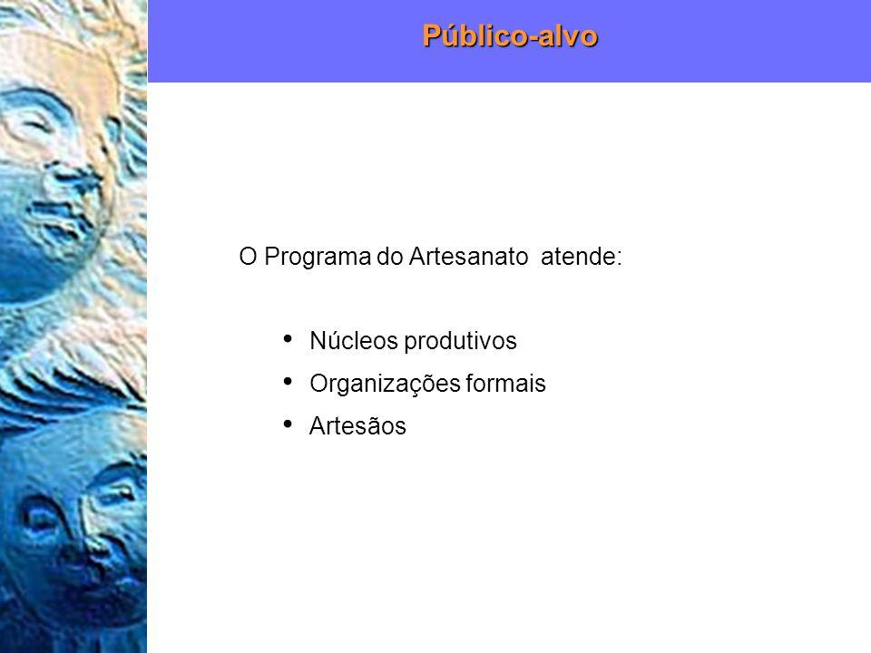 Público-alvo O Programa do Artesanato atende: Núcleos produtivos