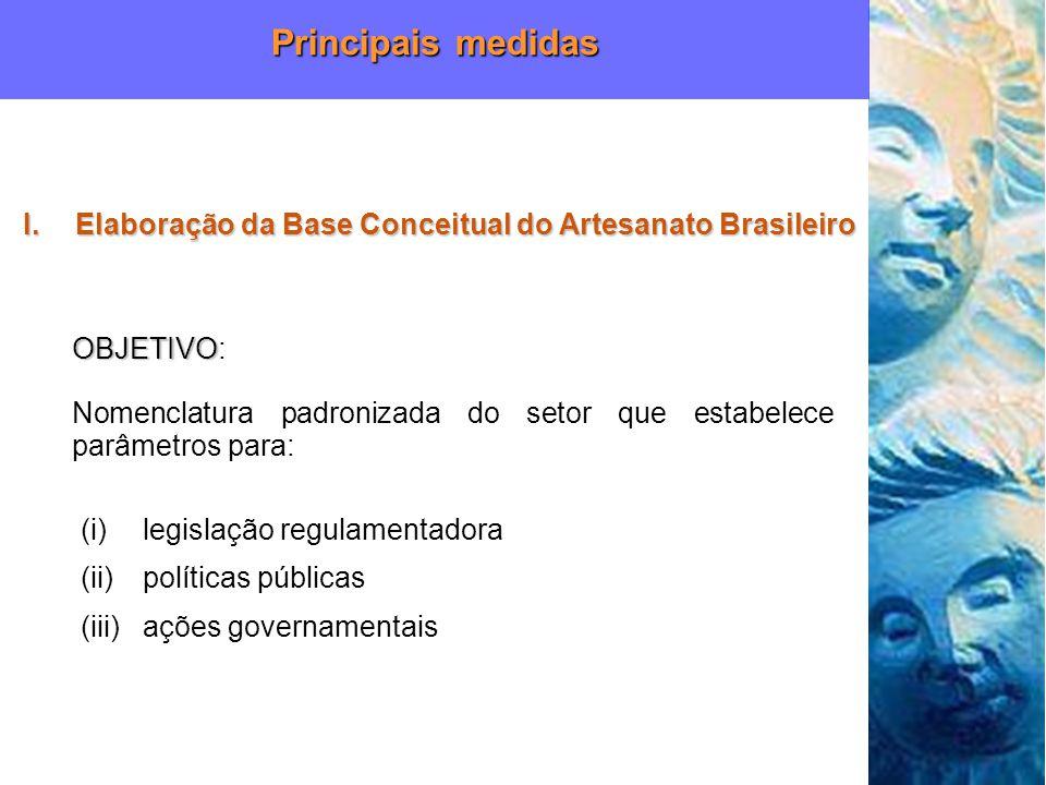 Principais medidas Elaboração da Base Conceitual do Artesanato Brasileiro. OBJETIVO: