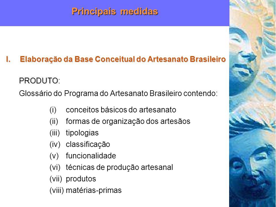 Principais medidas Elaboração da Base Conceitual do Artesanato Brasileiro. PRODUTO: Glossário do Programa do Artesanato Brasileiro contendo: