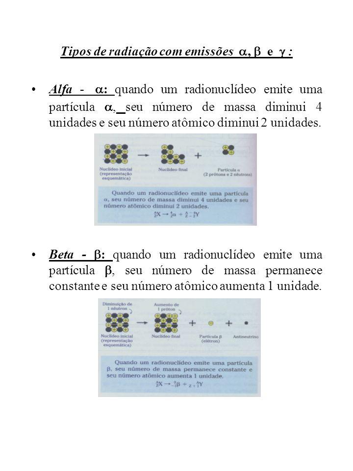 Tipos de radiação com emissões ,  e  :