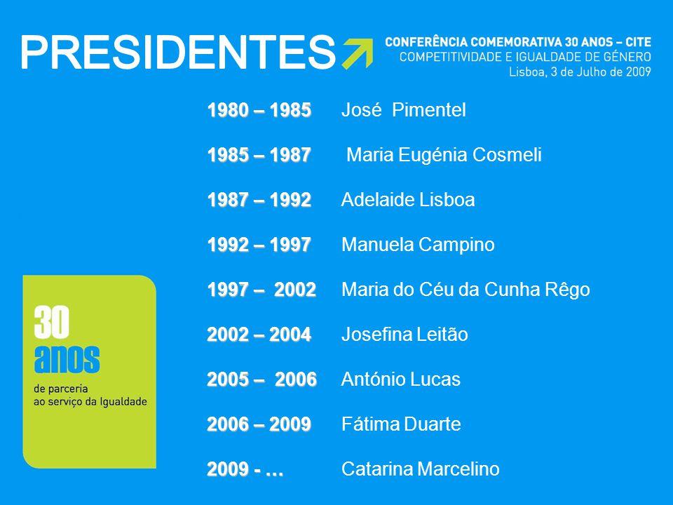 PRESIDENTES 1980 – 1985 José Pimentel
