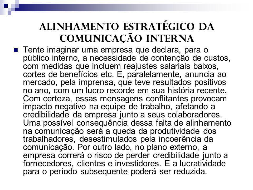 Alinhamento estratégico da Comunicação Interna