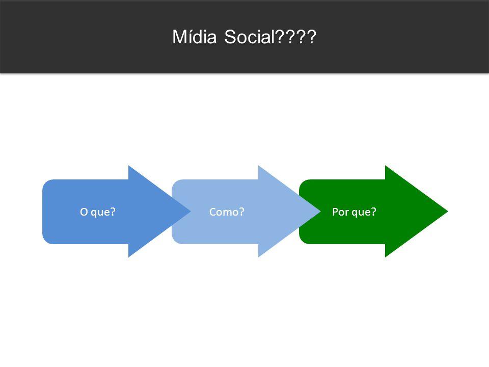 Mídia Social O que Como Por que