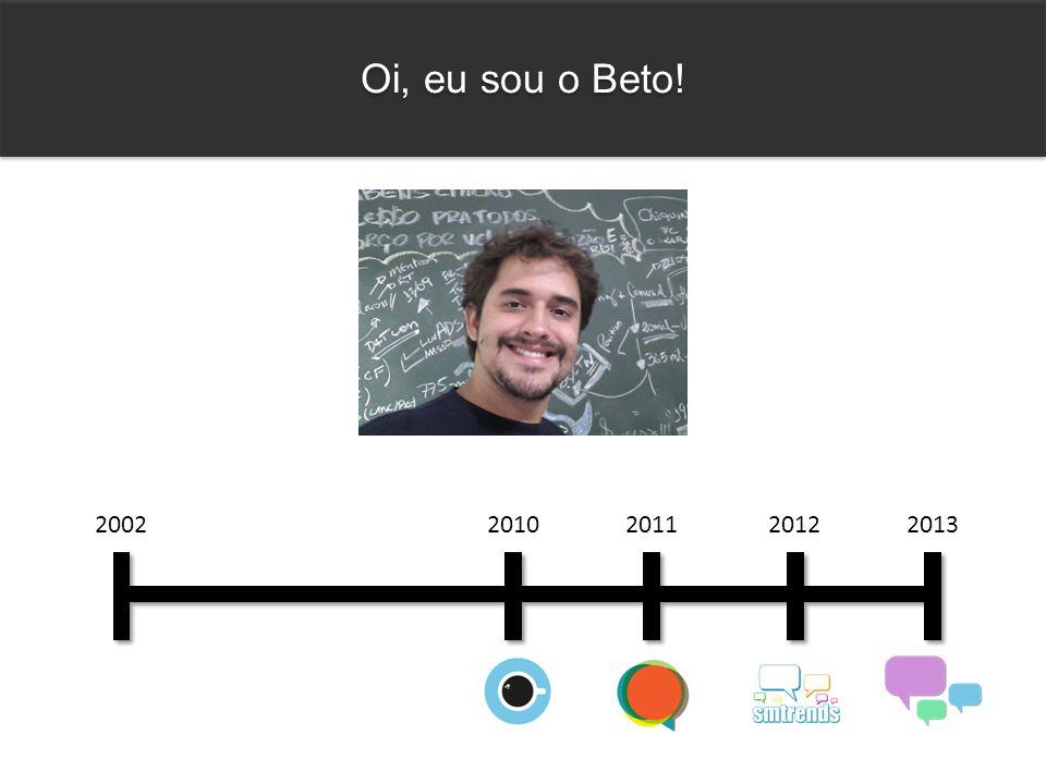 Oi, eu sou o Beto! 2002 2010 2011 2012 2013