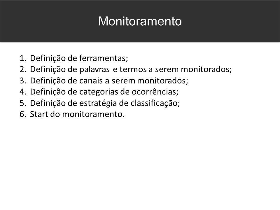 Monitoramento Definição de ferramentas;