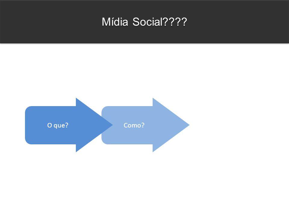 Mídia Social O que Como
