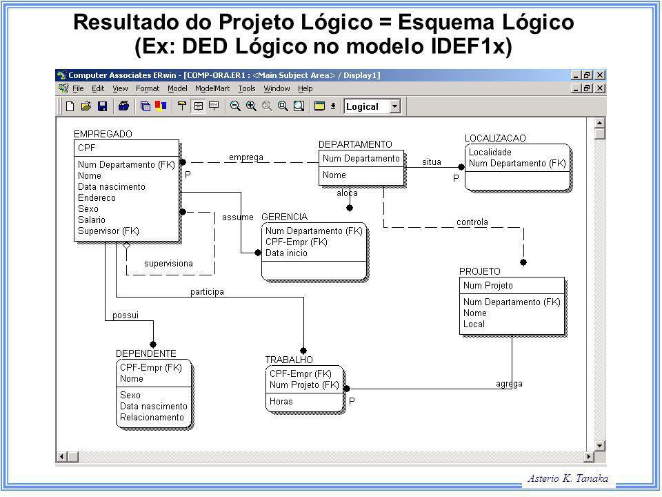 Resultado do Projeto Lógico = Esquema Lógico (Ex: DED Lógico no modelo IDEF1x)
