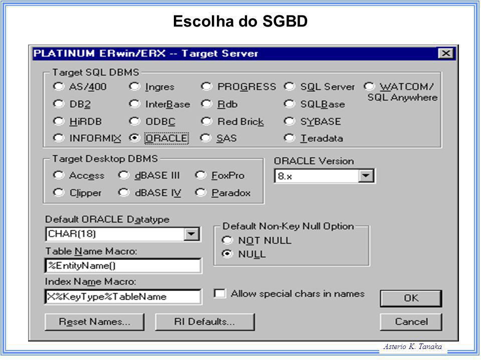 Escolha do SGBD
