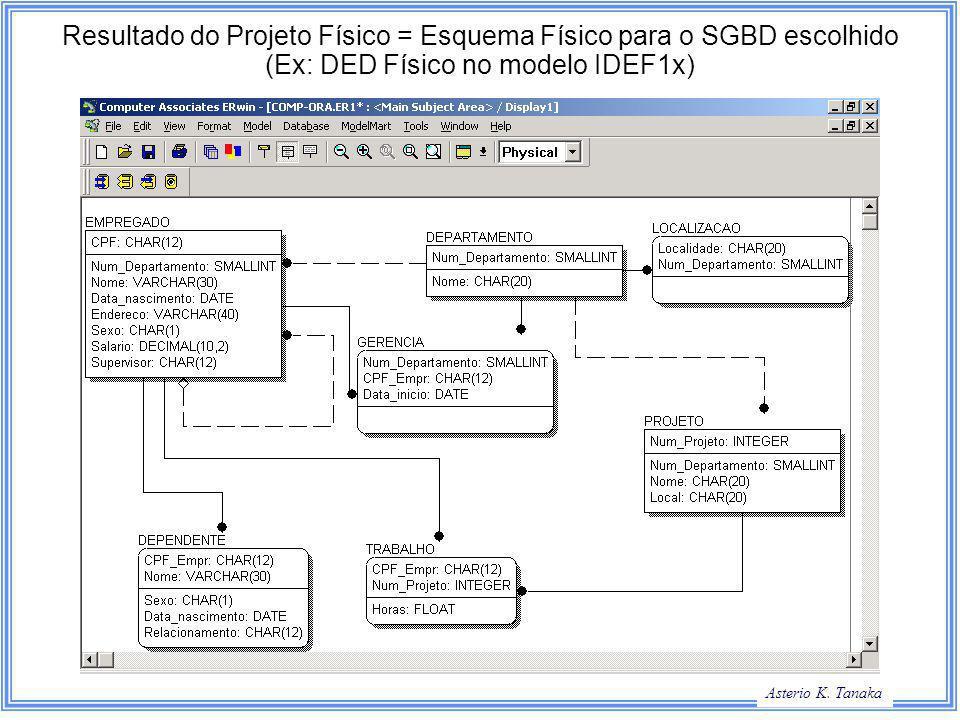 Resultado do Projeto Físico = Esquema Físico para o SGBD escolhido (Ex: DED Físico no modelo IDEF1x)