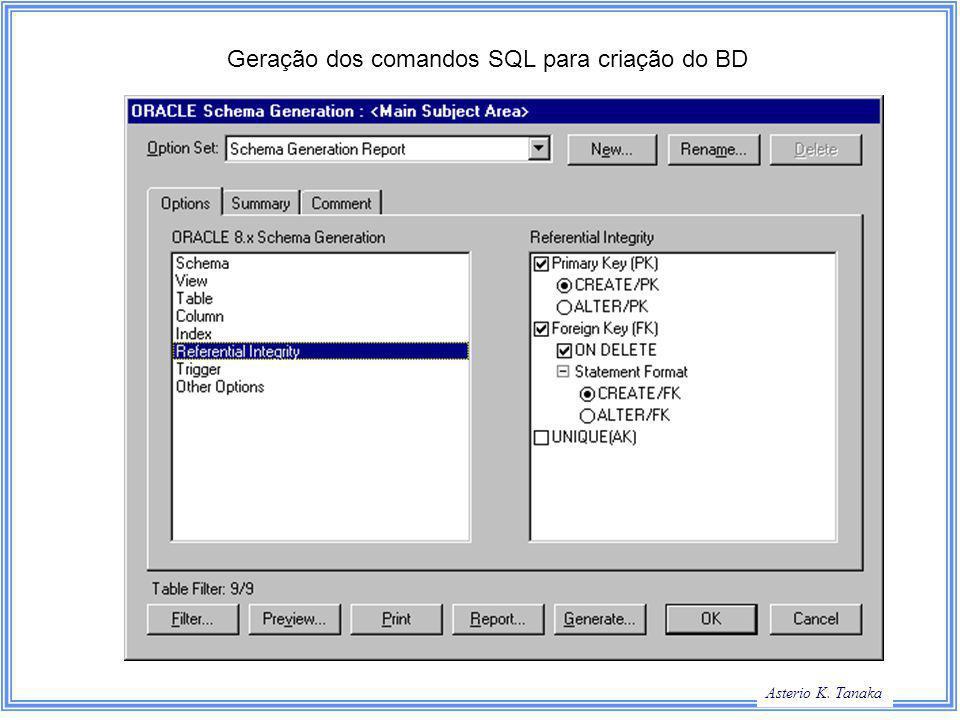 Geração dos comandos SQL para criação do BD