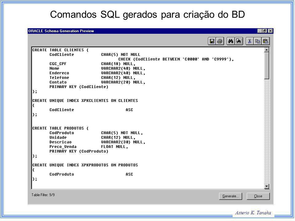 Comandos SQL gerados para criação do BD