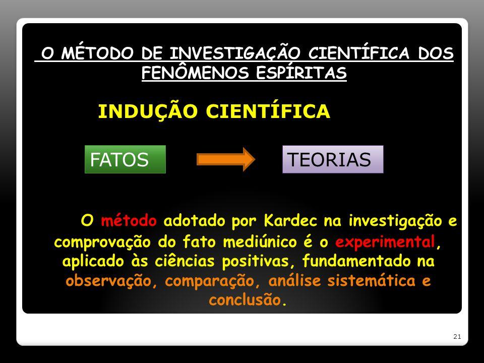 O MÉTODO DE INVESTIGAÇÃO CIENTÍFICA DOS FENÔMENOS ESPÍRITAS