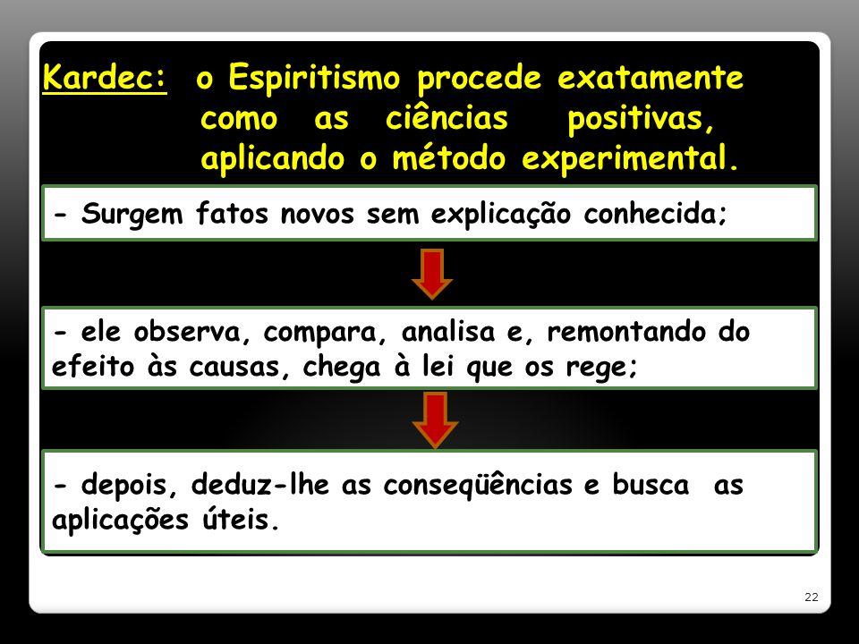 Kardec: o Espiritismo procede exatamente como as ciências positivas, aplicando o método experimental.
