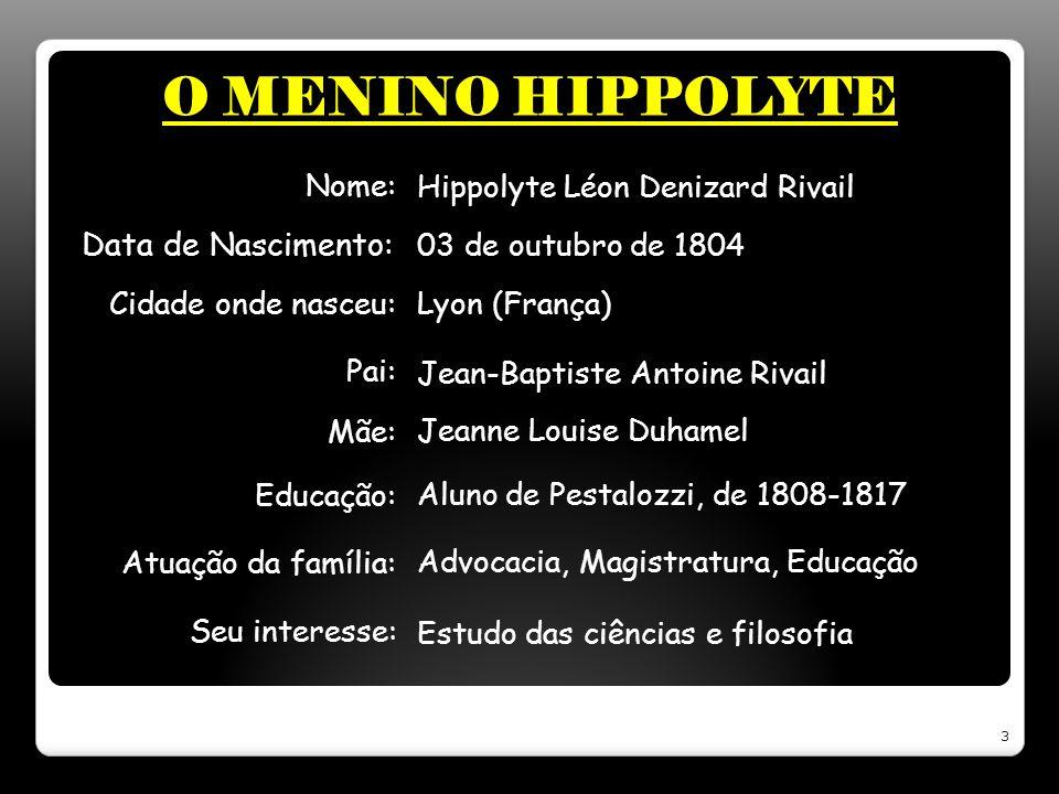 O MENINO HIPPOLYTE Data de Nascimento: Nome: