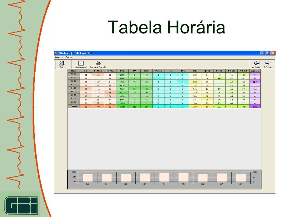Tabela Horária