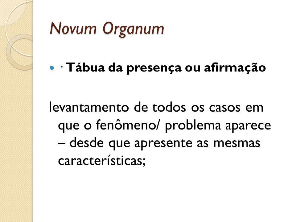Novum Organum · Tábua da presença ou afirmação.