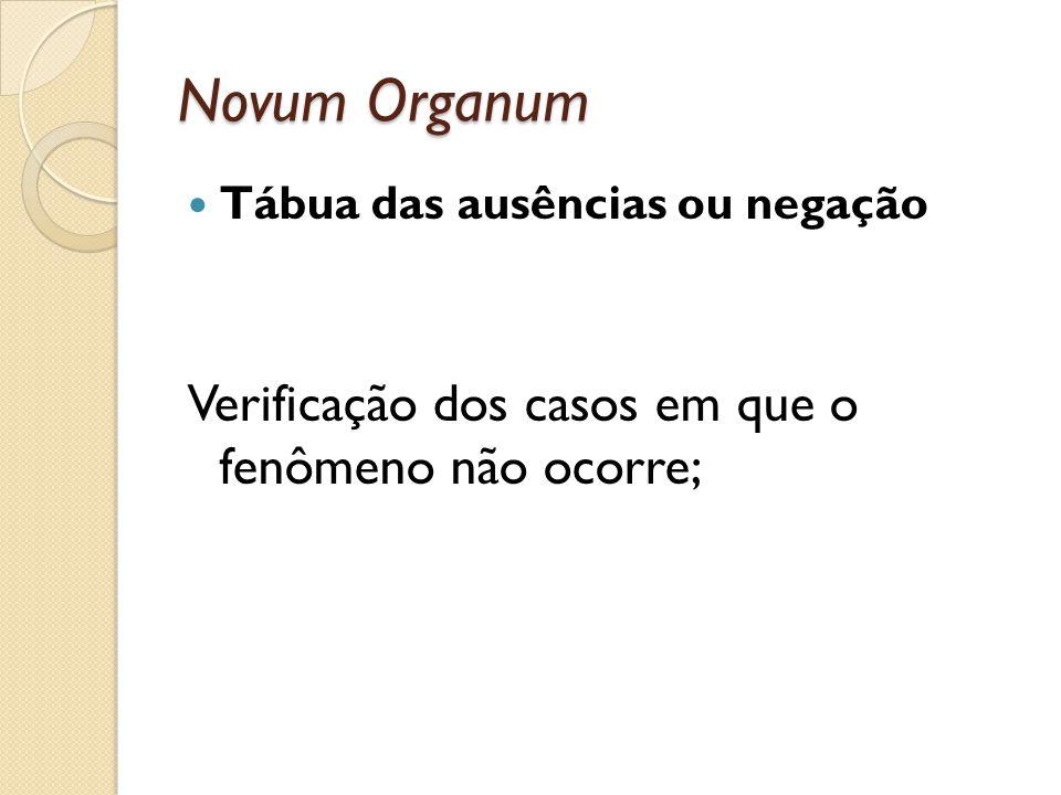 Novum Organum Verificação dos casos em que o fenômeno não ocorre;