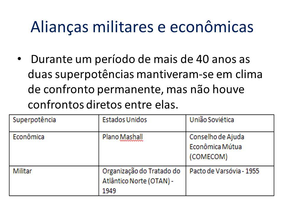 Alianças militares e econômicas
