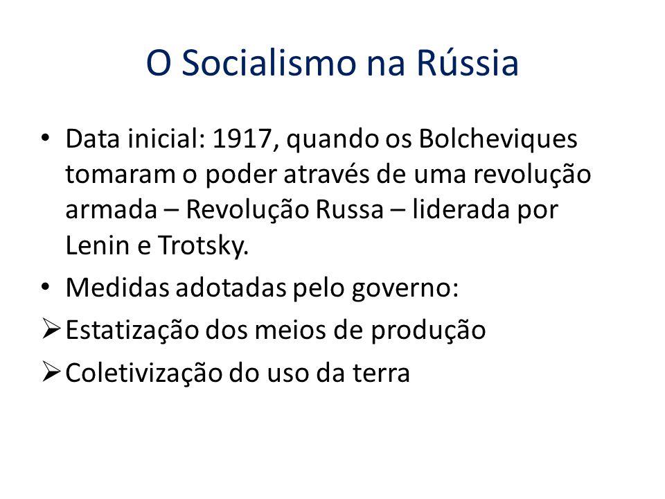 O Socialismo na Rússia