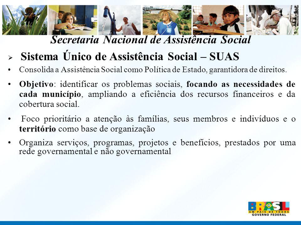 Secretaria Nacional de Assistência Social