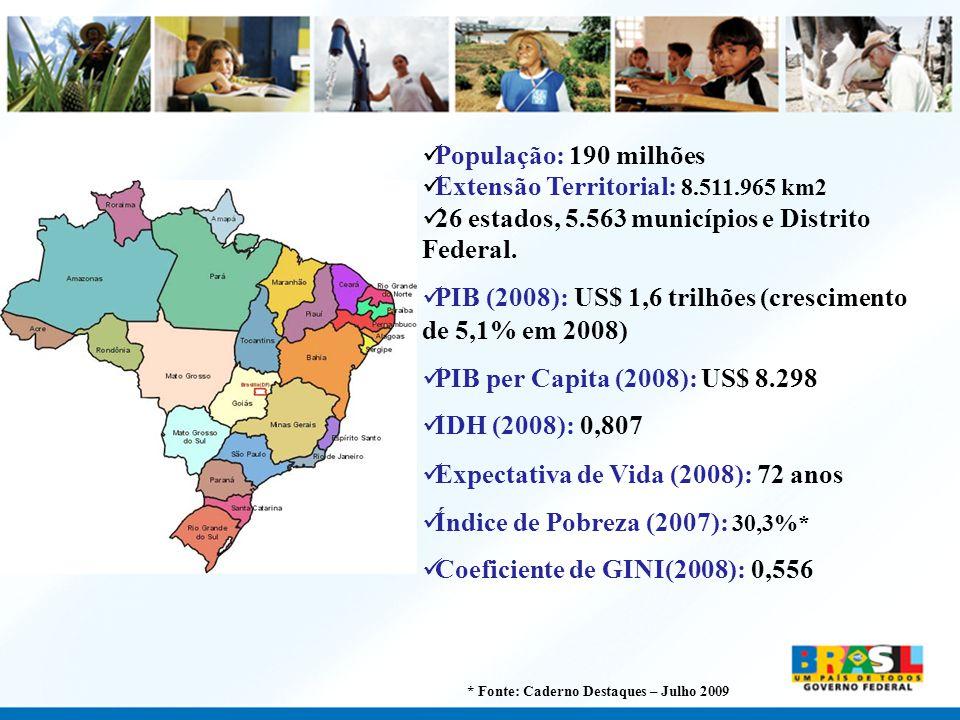 Extensão Territorial: 8.511.965 km2
