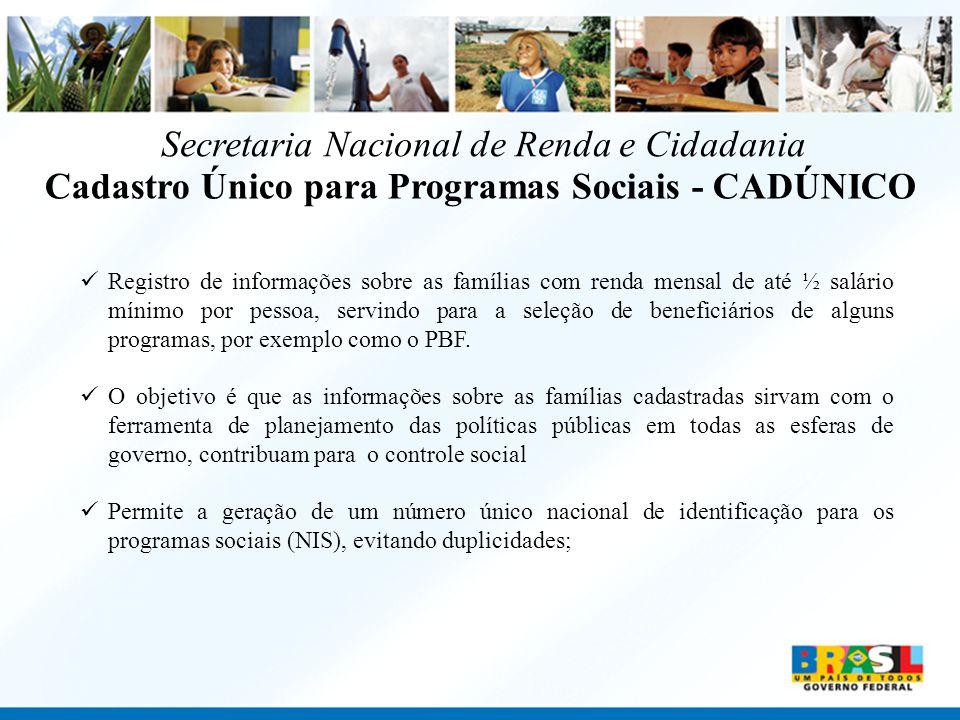Cadastro Único para Programas Sociais - CADÚNICO