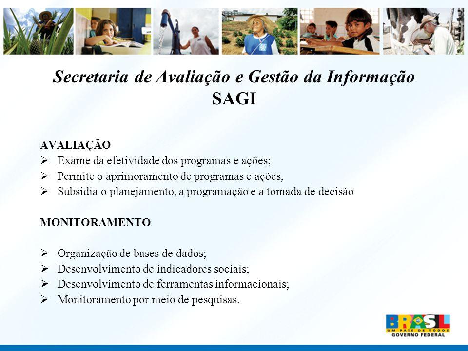 Secretaria de Avaliação e Gestão da Informação SAGI