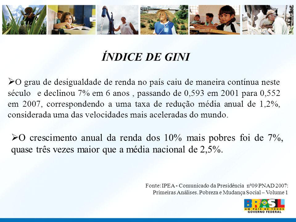 ÍNDICE DE GINI