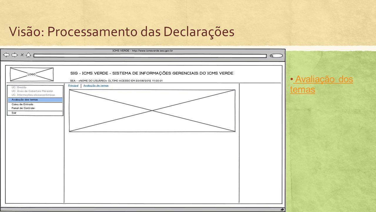 Visão: Processamento das Declarações