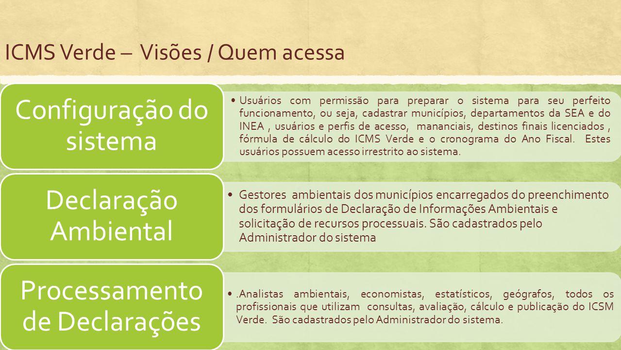 ICMS Verde – Visões / Quem acessa