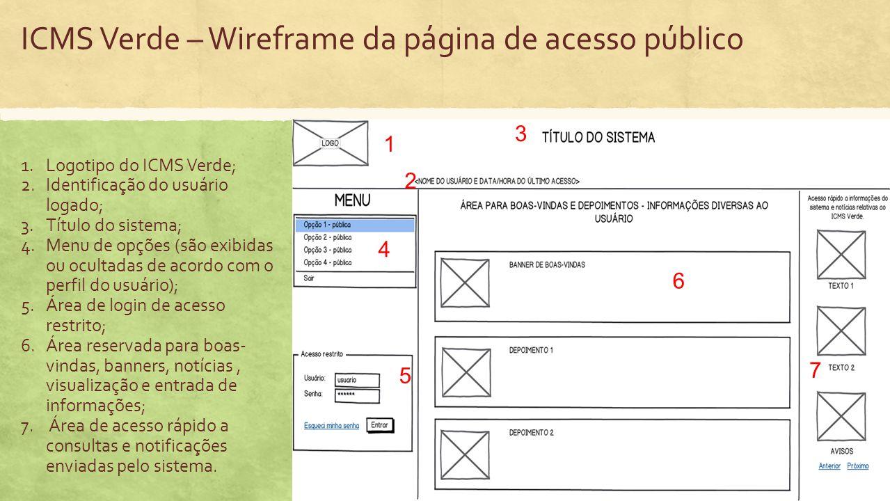 ICMS Verde – Wireframe da página de acesso público