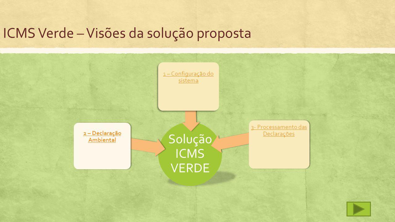 ICMS Verde – Visões da solução proposta