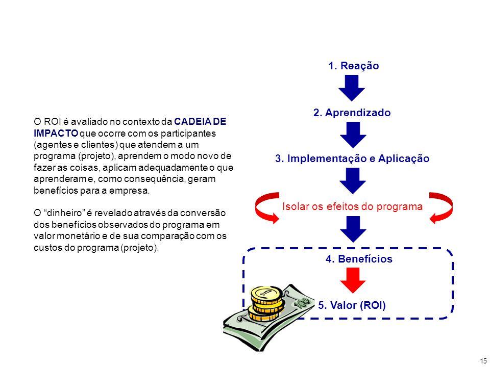 3. Implementação e Aplicação