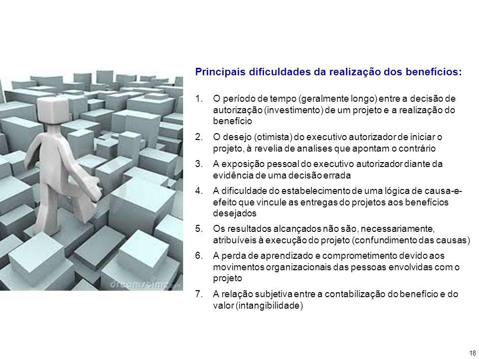 Principais dificuldades da realização dos benefícios: