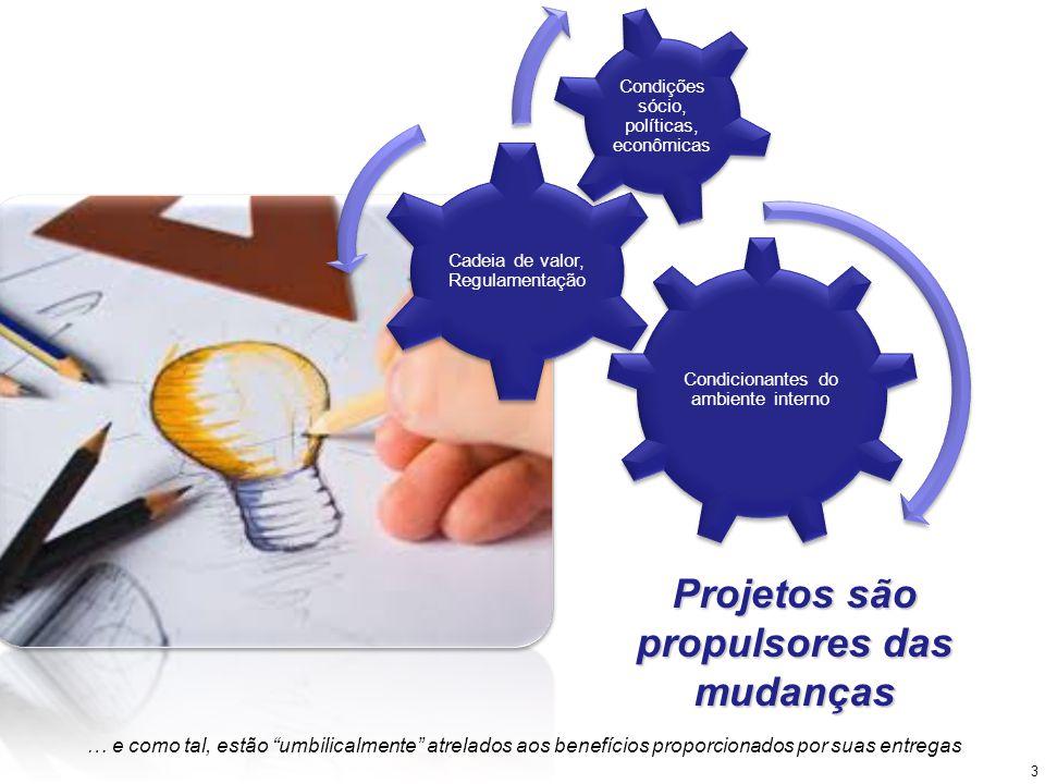 Projetos são propulsores das mudanças