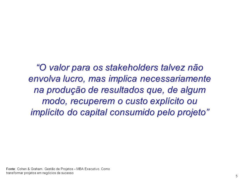 O valor para os stakeholders talvez não envolva lucro, mas implica necessariamente na produção de resultados que, de algum modo, recuperem o custo explícito ou implícito do capital consumido pelo projeto