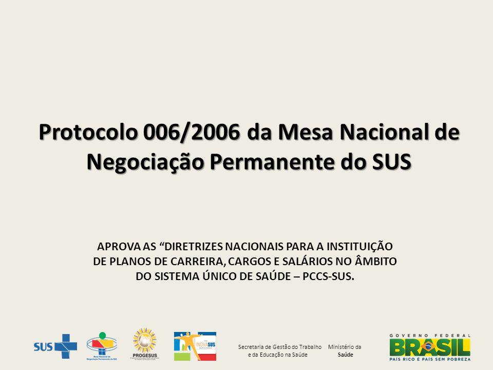 Protocolo 006/2006 da Mesa Nacional de Negociação Permanente do SUS